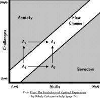 flow_graph1