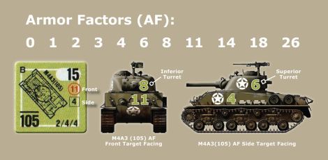 13. AFV Armor Factors Table